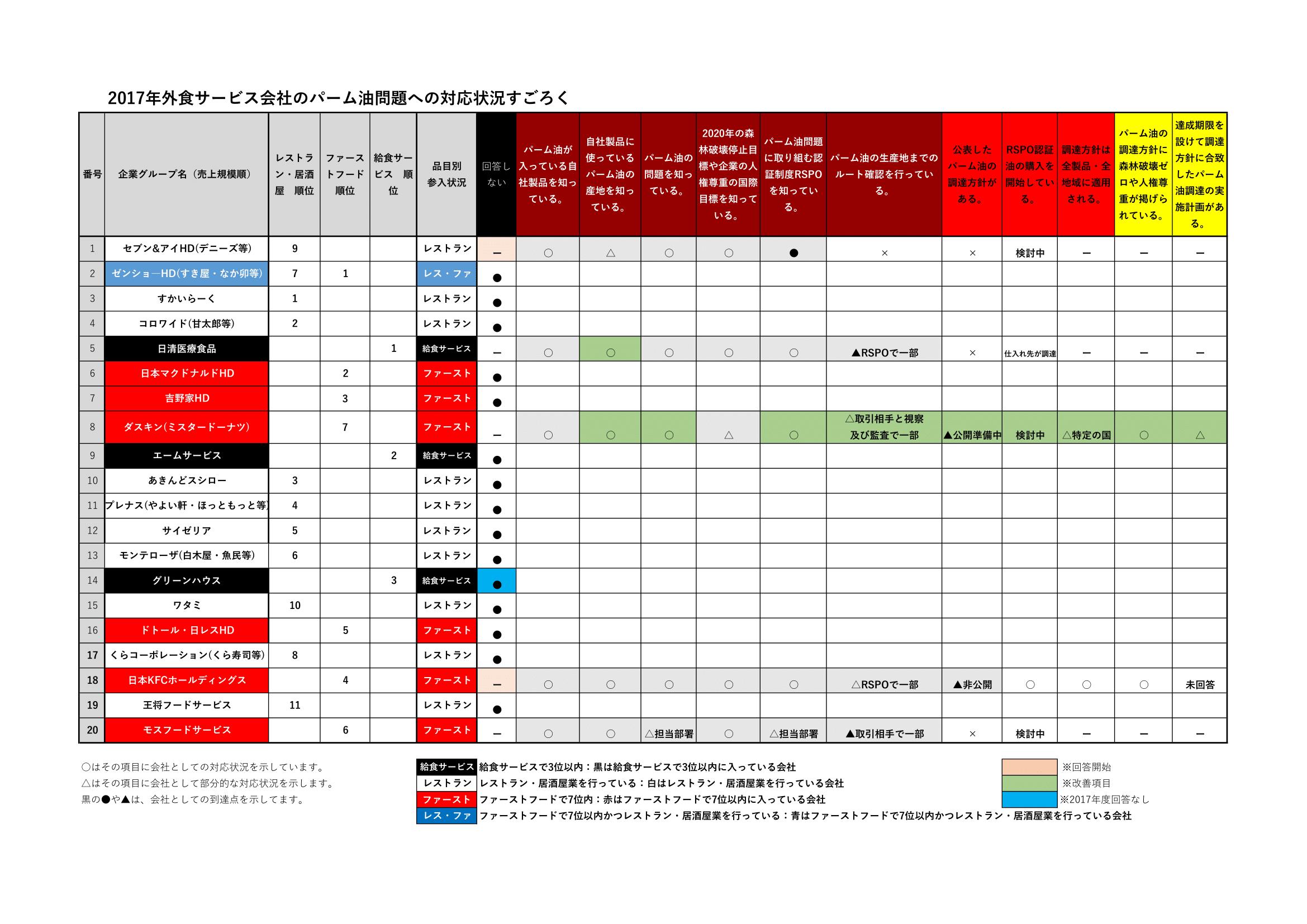 外食サービス_2017-1