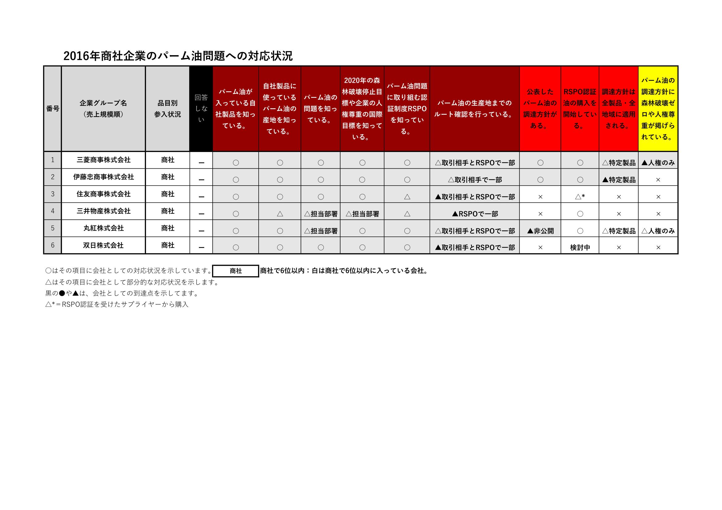 商社_2016-1
